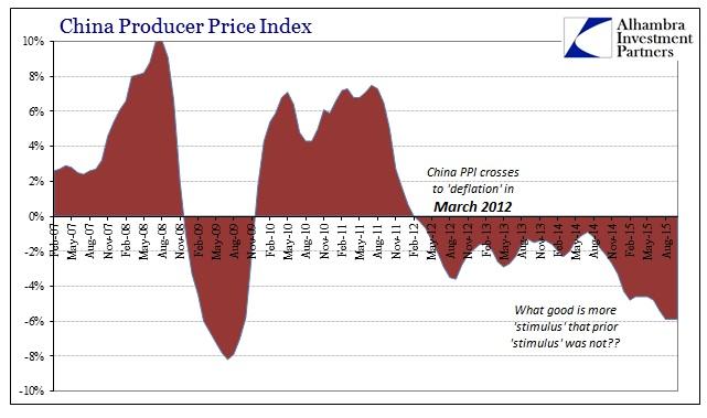 ABOOK Dec 2015 China PPI