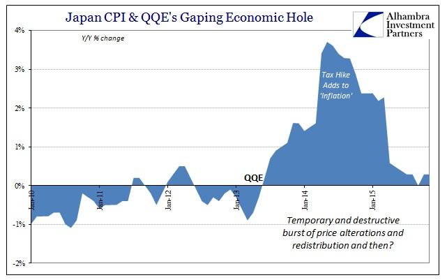 ABOOK Dec 2015 Japan HH CPI