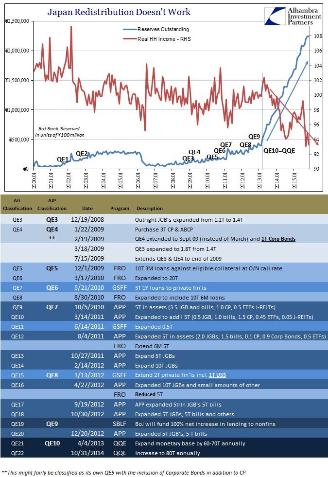 ABOOK Dec 2015 Japan HH Real Inc QQE
