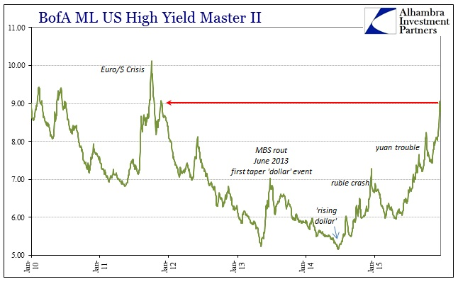 ABOOK Dec 2015 Risks BofAML Master II