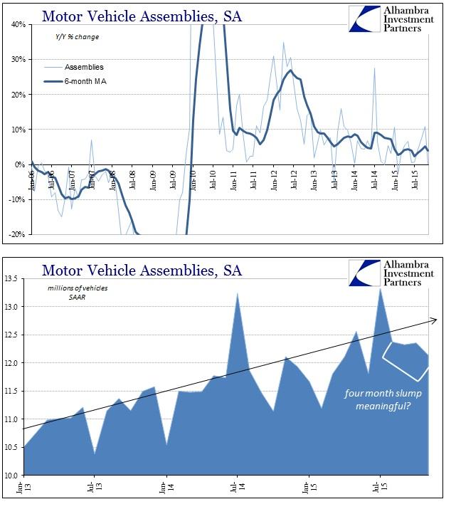 ABOOK Dec 2015 Risks MV Assemblies US