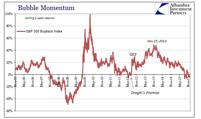 ABOOK Dec 2015 Valuations Buyback Momentum