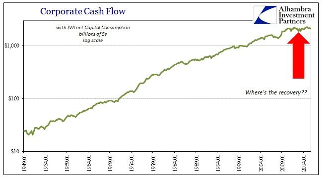 ABOOK Dec 2015 Valuations Corp Cash Flow Log