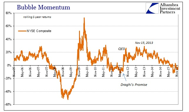 ABOOK Dec 2015 Valuations NYSE Momentum