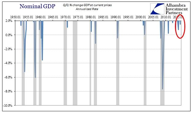 ABOOK Jan 2016 GDP NGDP Target