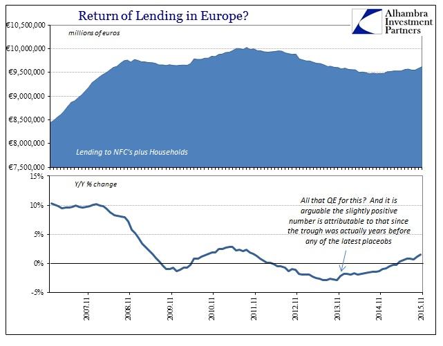 ABOOK Jan 2016 Where is QE Lending HH NFC