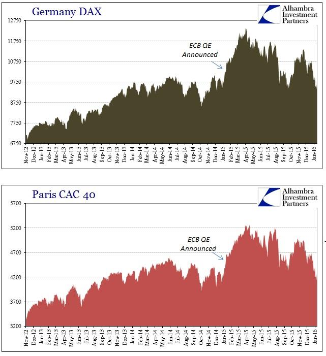 ABOOK Jan 2016 Where is QE Stocks