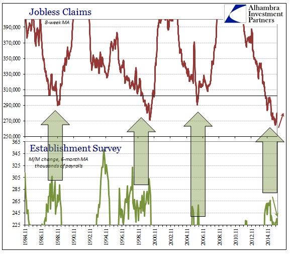 ABOOK Feb 2016 Payrolls Jobless