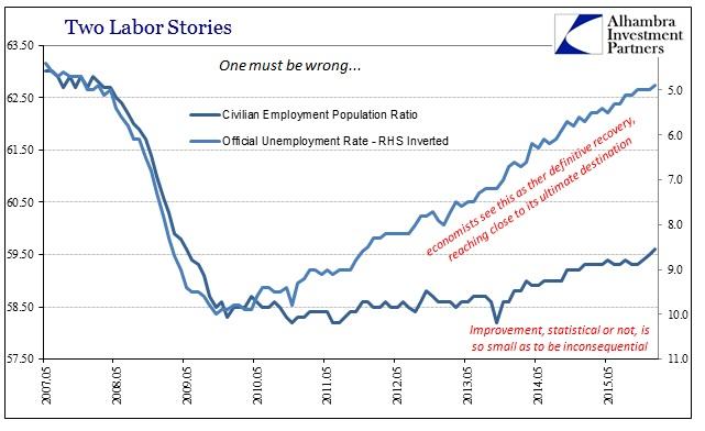 ABOOK Feb 2016 Payrolls Unem Rate Emp Ratio