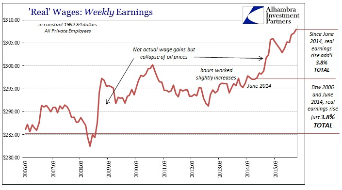 ABOOK Feb 2016 Payrolls Wages Real Earnings