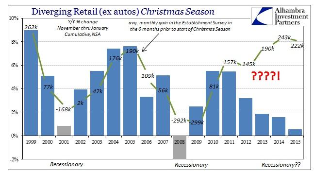ABOOK Feb 2016 Retail Sales Christmas Est Survey