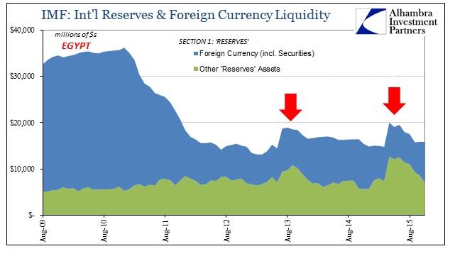 ABOOK Mar 2016 Egypt Reserves