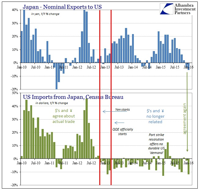 ABOOK Mar 2016 Japan Trade Exports to US