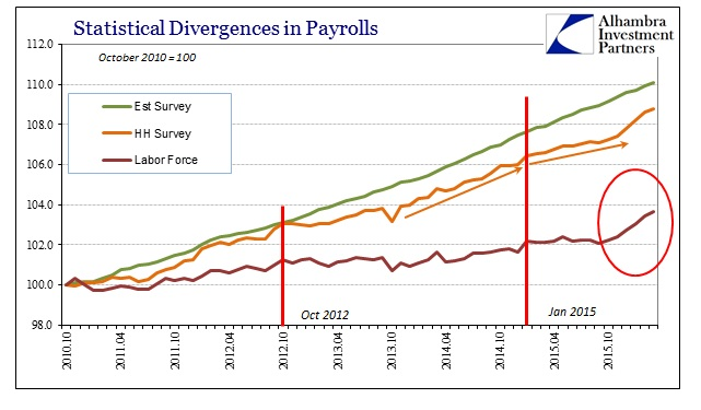 ABOOK Apr 2016 Payrolls Indices