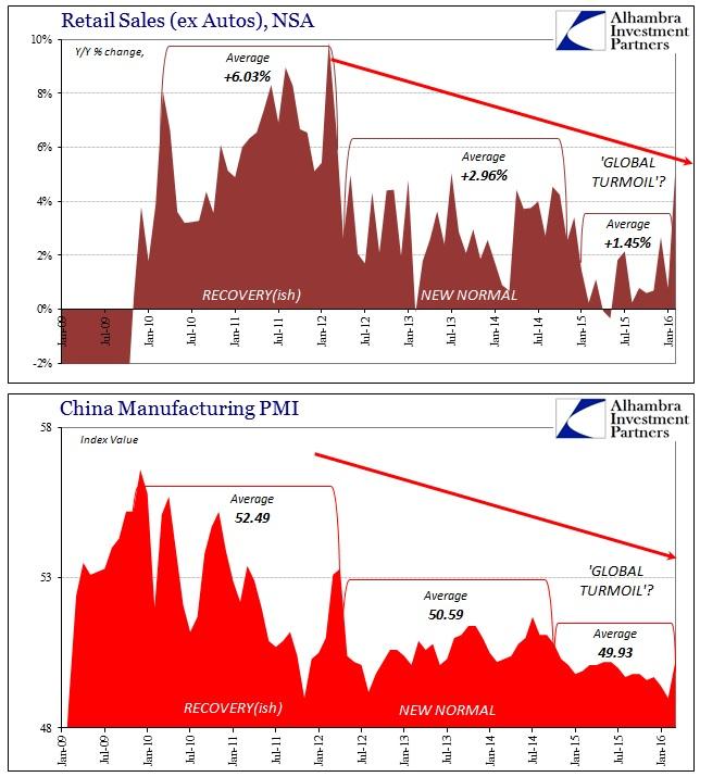ABOOK Apr 2016 Slowdown US RS China Manu PMI