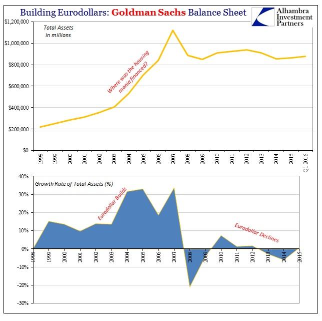 SABOOK Apr 2016 Goldman Sachs BS