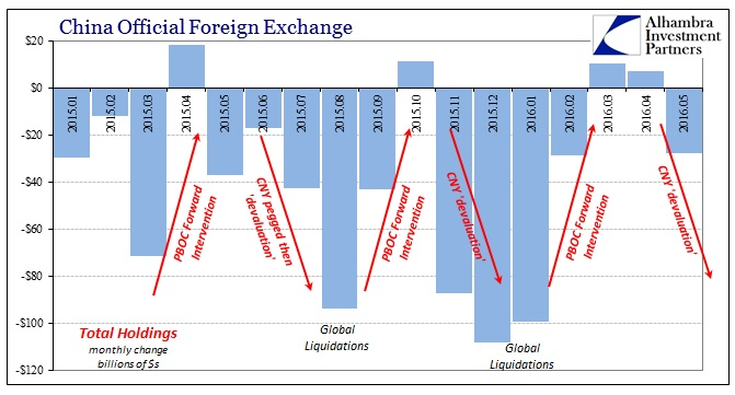 China tightens control on forex safe