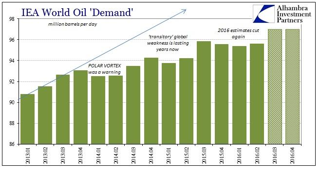 abook-sept-2016-oil-demand