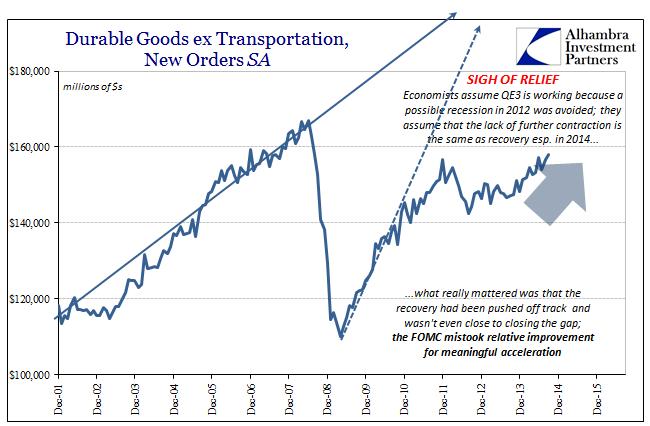 abook-oct-2016-durable-goods-sa-2014-improvement