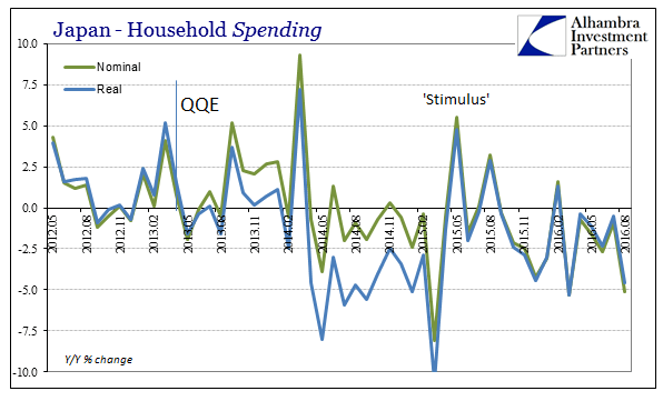 abook-oct-2016-japan-hh-real-spending