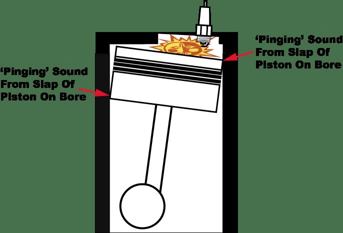 pinging_piston_slap