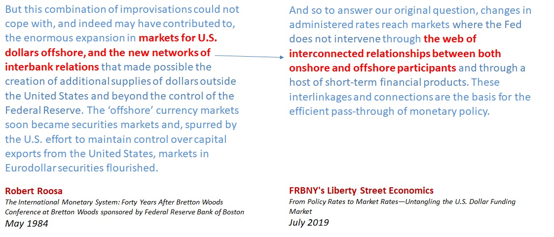 Real Liquidity Cuts Across Many Boundaries So Does The Lack