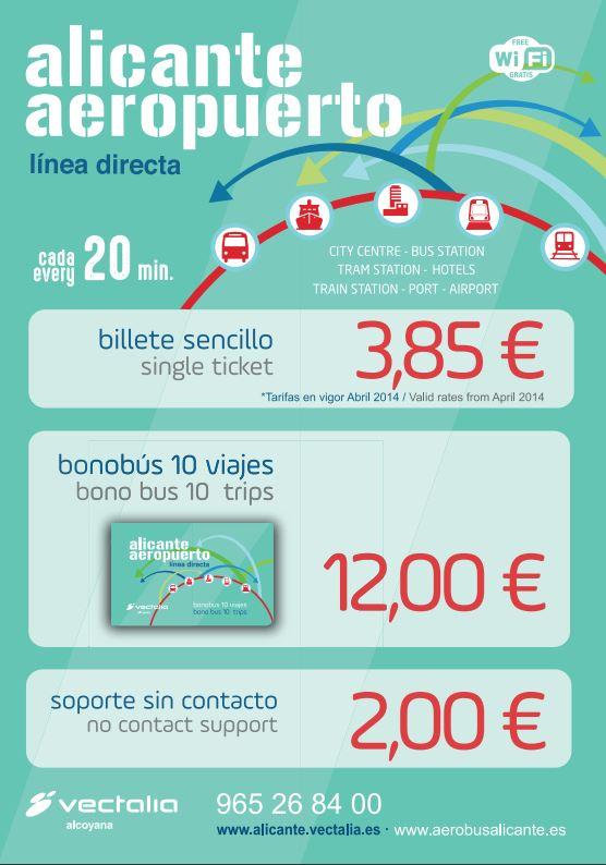 Transporte Público De Alicante Autobuses Tram Y Trenes Renfe