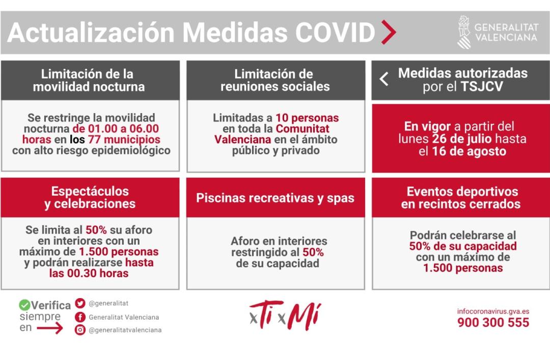 Medidas Anti-Covid desde el 26 de julio hasta el 16 de agosto 2021