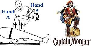 Trick Of The Trade Captain Morgan Technique For Hip