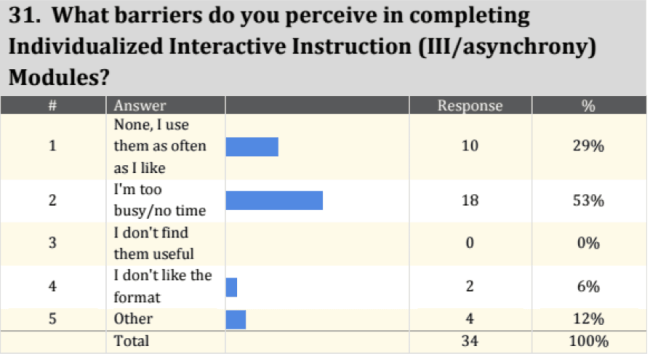 IDEA Series Barriers Survey