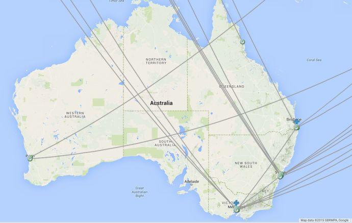 Australia HIWS Small