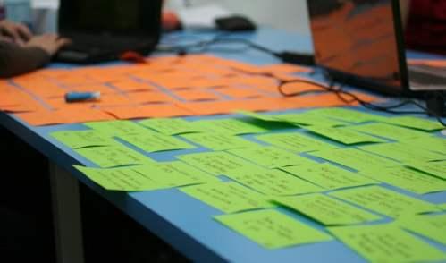 Post Its Design Workshop