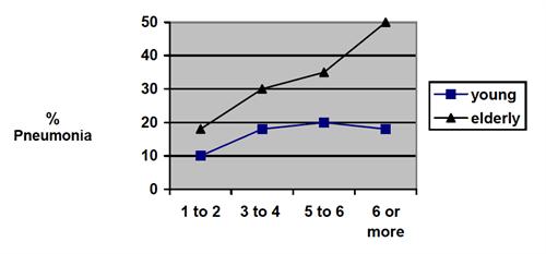 rib fx and pna rate