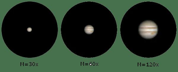 Magnification of jupiter