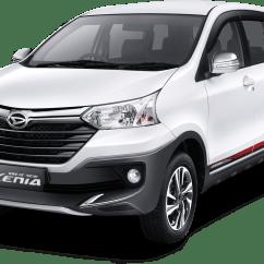 Grand New Avanza Yogyakarta Konsumsi Bensin All Kijang Innova Alif Transport Sewa Mobil Dan Motor Murah Di Jogja