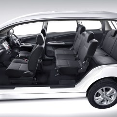 Harga Grand New Avanza Di Jogja Kekurangan All Yaris Trd Alif Transport Sewa Mobil Dan Motor Murah