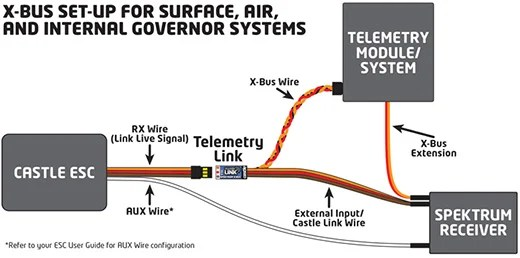 Castle Creations Telemetry Link for Spektrum X-Bus 010