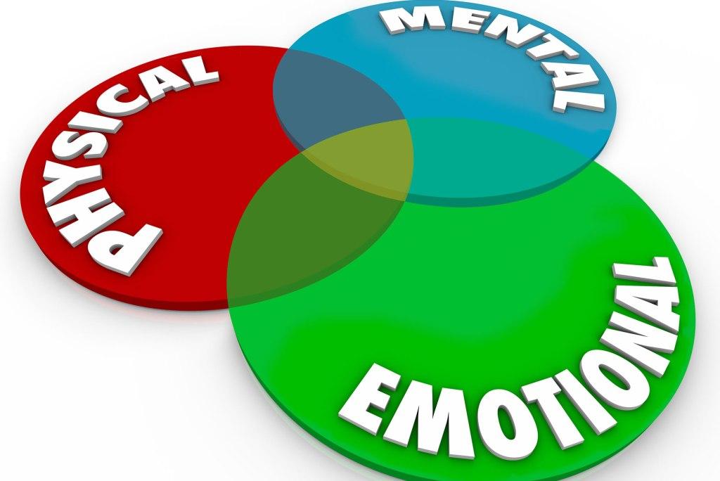 Alignment Trauma Informed Care