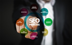 A start to SEO services to rank a website on Page 1 of Google SERP's.