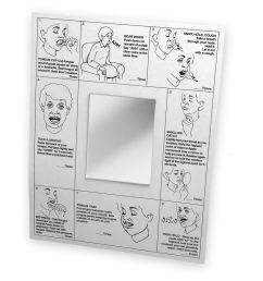 swallowing images charts swallowing images charts  [ 1000 x 1000 Pixel ]