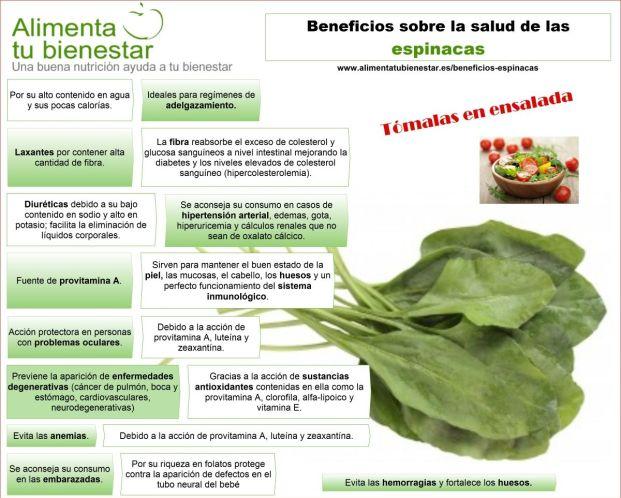 Propiedades saludables de las espinacas
