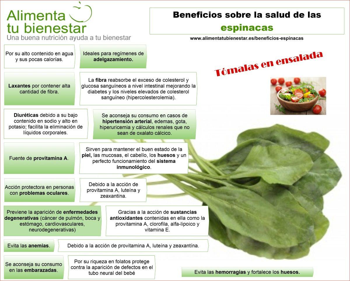 Beneficios del batido de espinacas