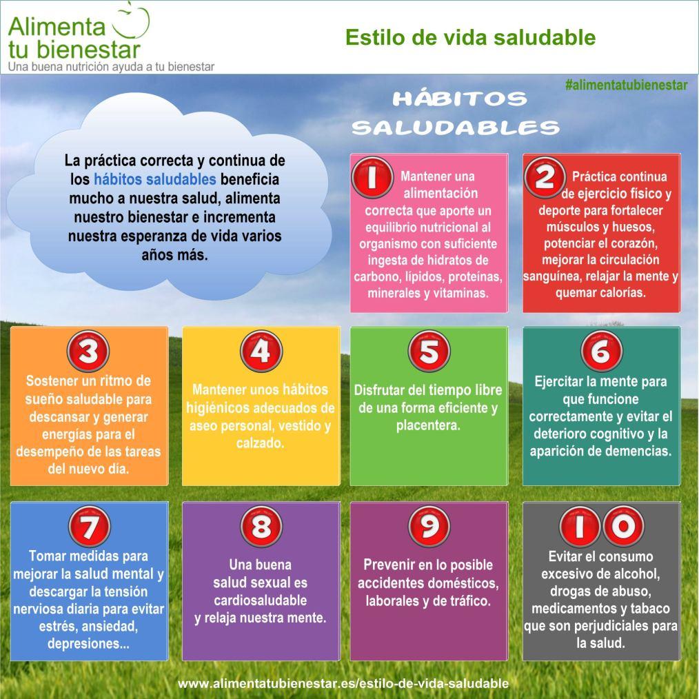 Los Diez Hábitos De Un Estilo De Vida Saludable