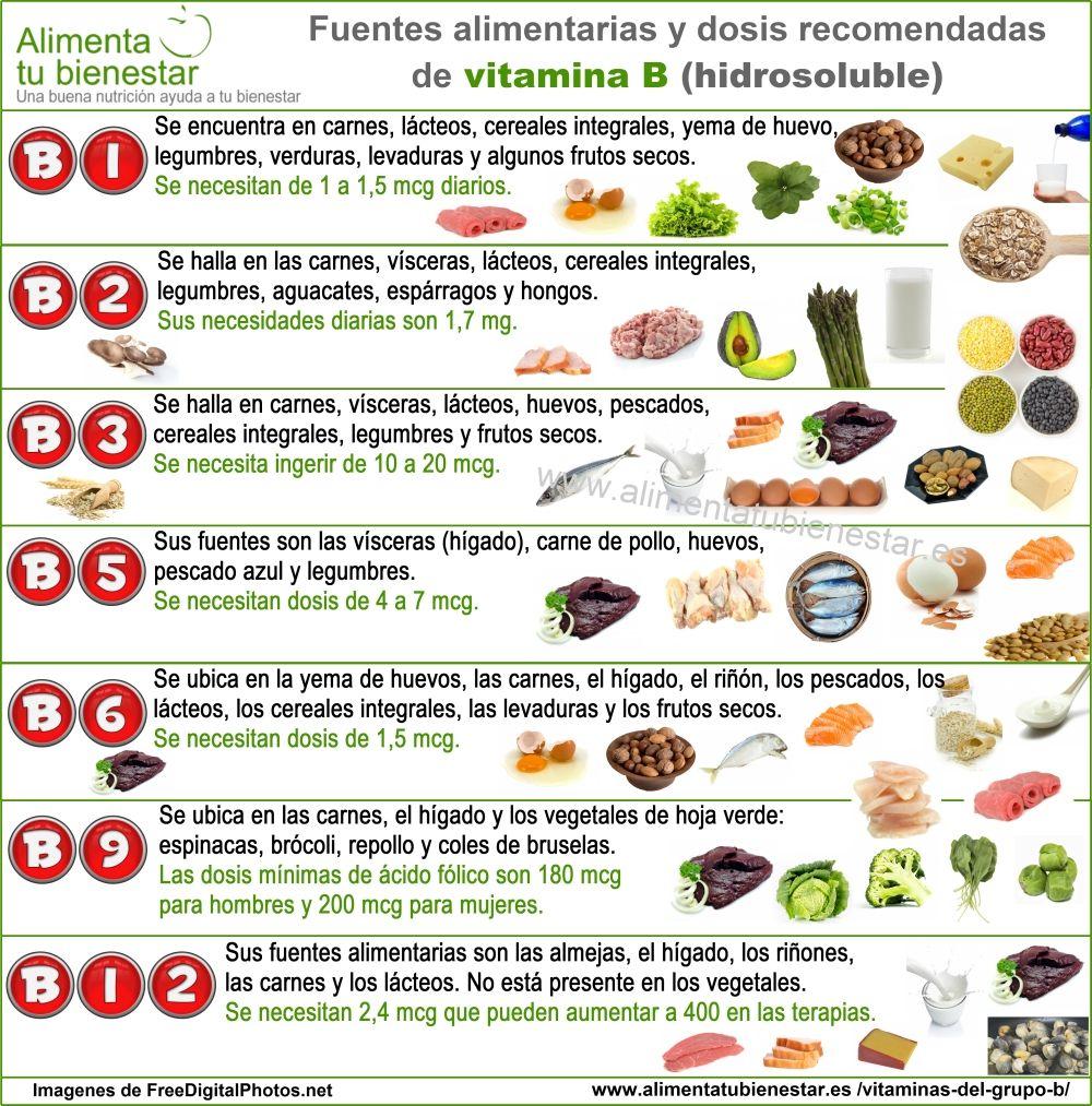 Fuentes alimentarias de las vitaminas del grupo B - Infografía