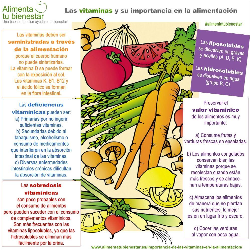 apio y acido urico dieta para el colesterol y acido urico cristales acido urico ph