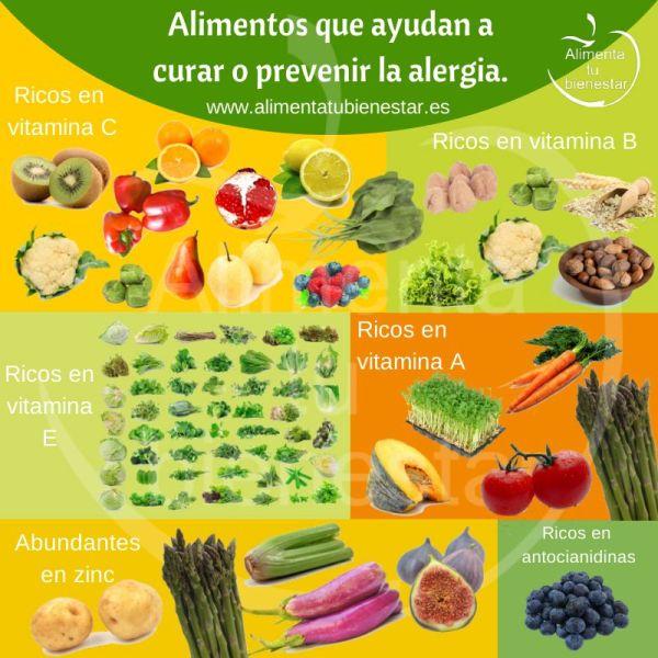 Alimentos para la prevención de alergias