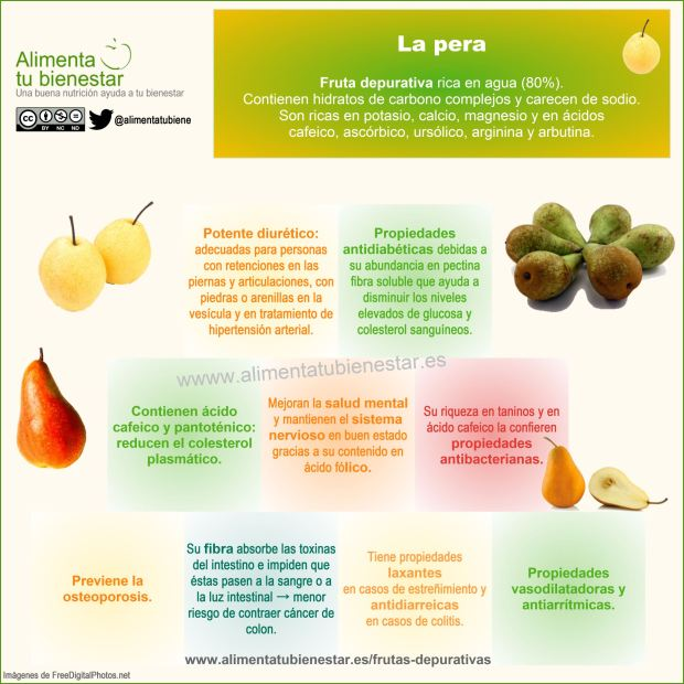 Propiedades saludables de la pera