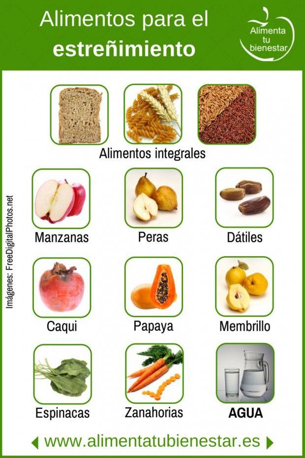 C mo tratar el s ndrome del intestino irritable o colon - Alimentos para ir al bano inmediatamente ...