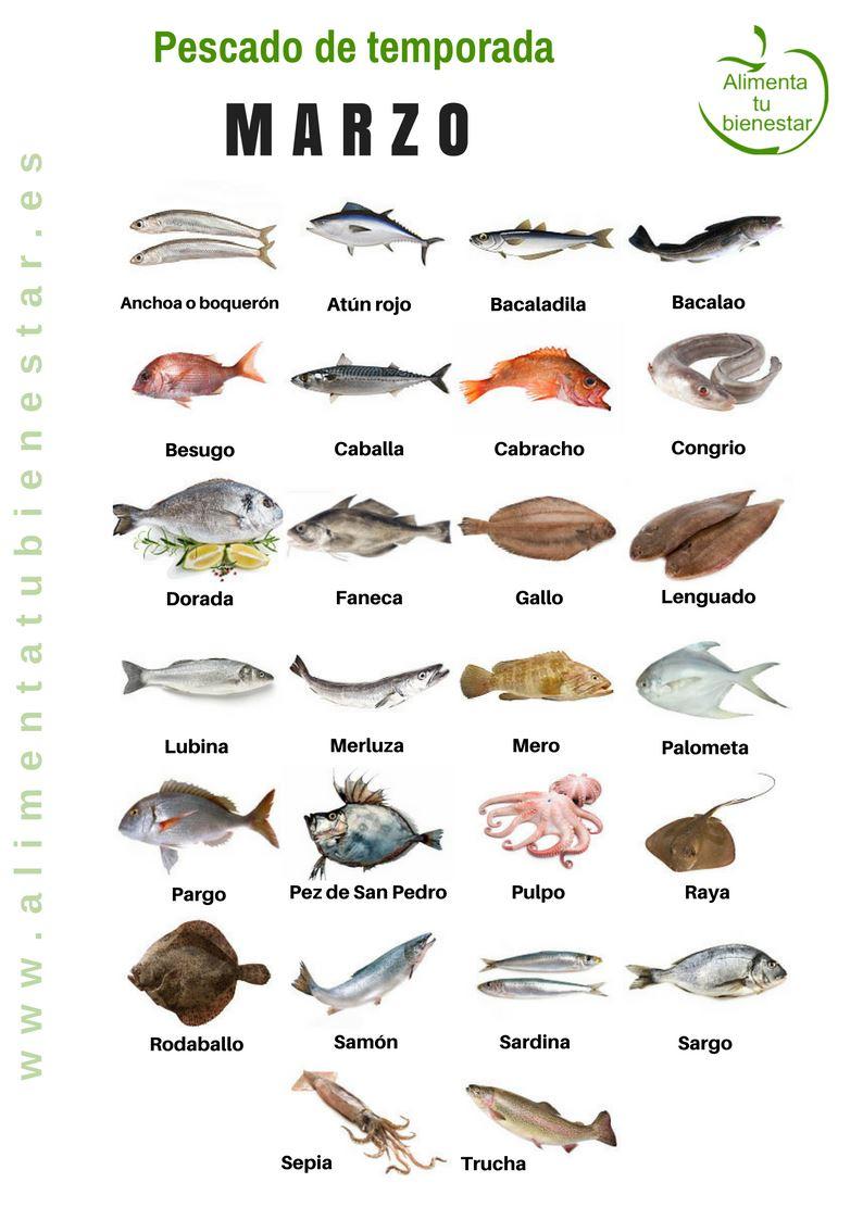 Pescado de temporada en marzo