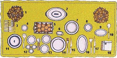 cómo poner la mesa de un Buffet 01